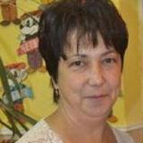 Алиса Горбачёва